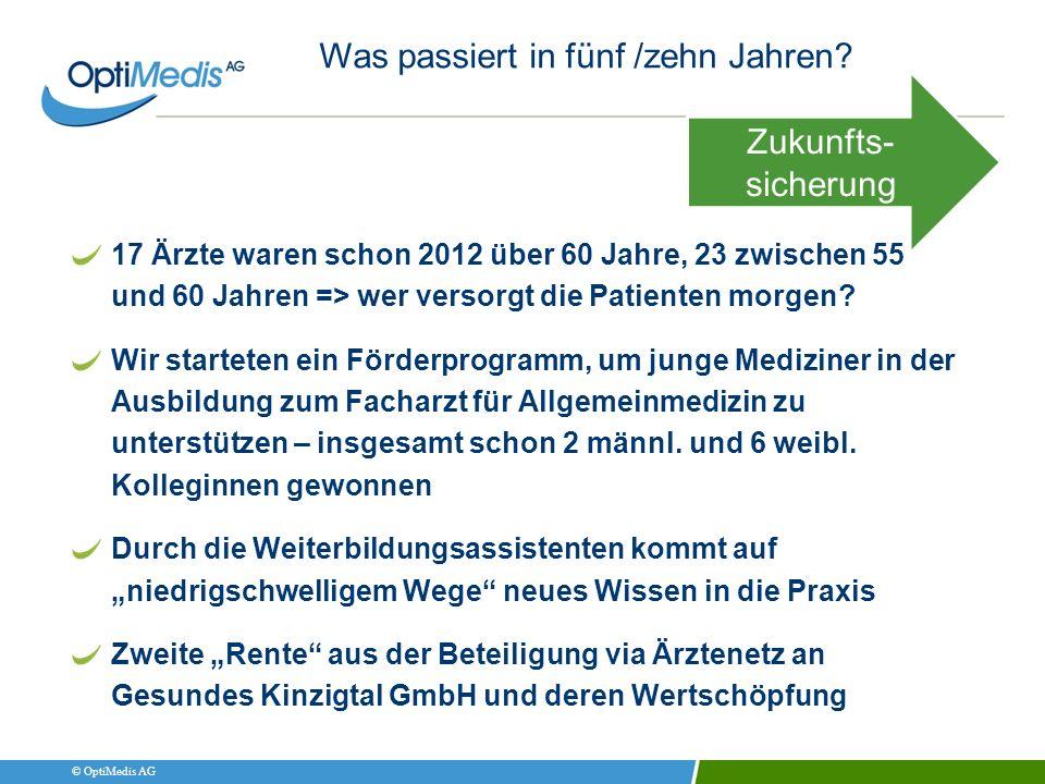 © OptiMedis AG Was passiert in fünf /zehn Jahren? 17 Ärzte waren schon 2012 über 60 Jahre, 23 zwischen 55 und 60 Jahren => wer versorgt die Patienten