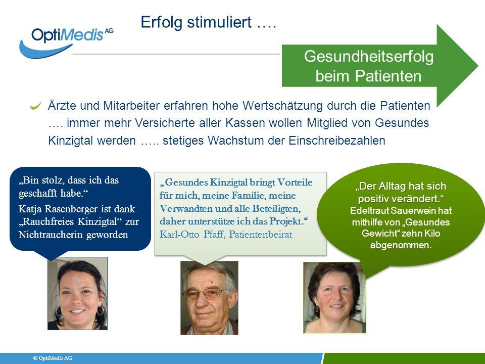 © OptiMedis AG Erfolg stimuliert …. Ärzte und Mitarbeiter erfahren hohe Wertschätzung durch die Patienten …. immer mehr Versicherte aller Kassen wolle
