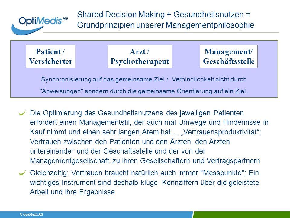 © OptiMedis AG Shared Decision Making + Gesundheitsnutzen = Grundprinzipien unserer Managementphilosophie Die Optimierung des Gesundheitsnutzens des j