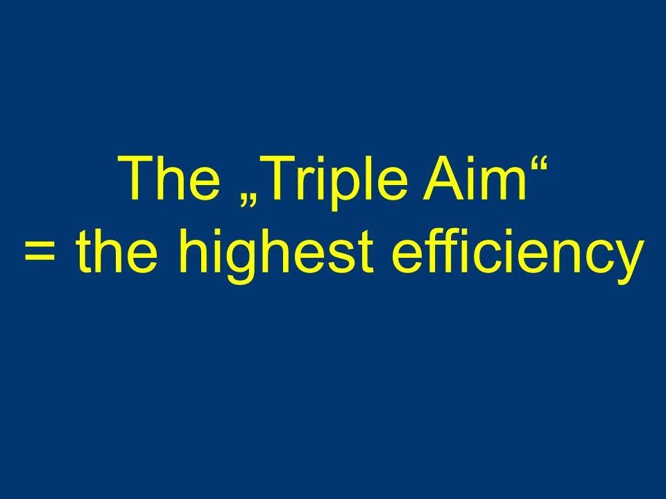 © OptiMedis AG The Triple Aim = the highest efficiency