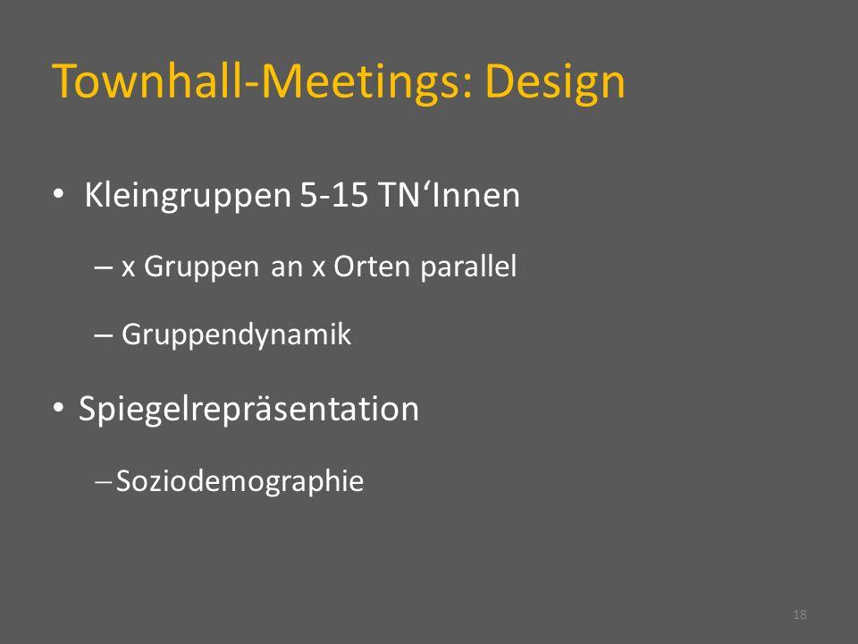 Townhall-Meetings: Design Kleingruppen 5-15 TNInnen – x Gruppen an x Orten parallel – Gruppendynamik Spiegelrepräsentation Soziodemographie 18