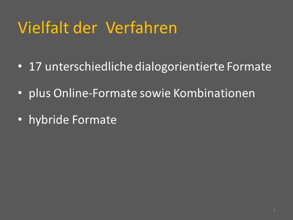 Vielfalt der Verfahren 17 unterschiedliche dialogorientierte Formate plus Online-Formate sowie Kombinationen hybride Formate 8