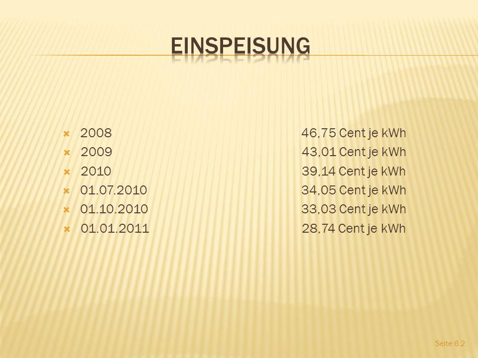 2008 46,75 Cent je kWh 2009 43,01 Cent je kWh 2010 39,14 Cent je kWh 01.07.201034,05 Cent je kWh 01.10.2010 33,03 Cent je kWh 01.01.2011 28,74 Cent je kWh Seite 6.2