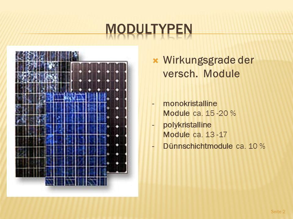 Wirkungsgrade der versch.Module - monokristalline Module ca.
