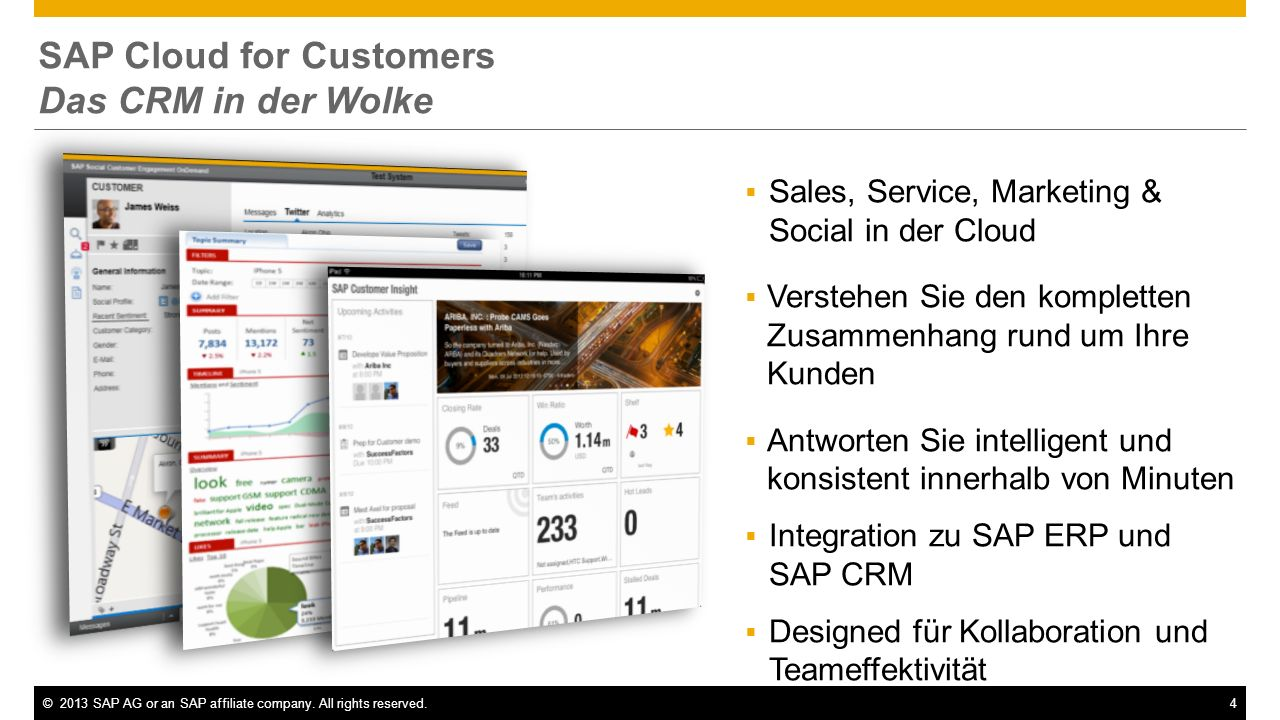 ©2013 SAP AG or an SAP affiliate company.All rights reserved.5 Verkaufen im 21.