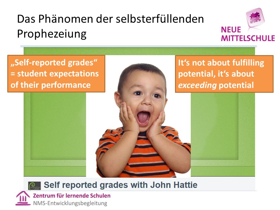 Das Phänomen der selbsterfüllenden Prophezeiung Self-reported grades = student expectations of their performance Its not about fulfilling potential, its about exceeding potential