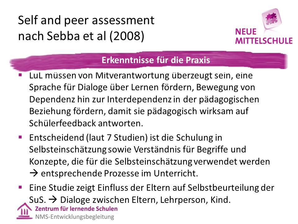 Self and peer assessment nach Sebba et al (2008) In der Praxis: LuL müssen von Mitverantwortung überzeugt sein, eine Sprache für Dialoge über Lernen fördern, Bewegung von Dependenz hin zur Interdependenz in der pädagogischen Beziehung fördern, damit sie pädagogisch wirksam auf Schülerfeedback antworten.