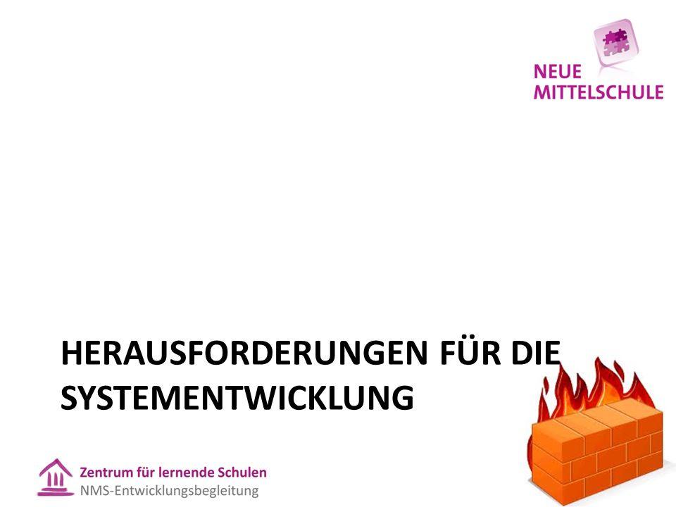 HERAUSFORDERUNGEN FÜR DIE SYSTEMENTWICKLUNG