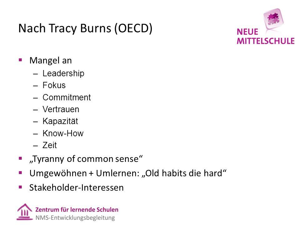 Nach Tracy Burns (OECD) Mangel an –Leadership –Fokus –Commitment –Vertrauen –Kapazität –Know-How –Zeit Tyranny of common sense Umgewöhnen + Umlernen: Old habits die hard Stakeholder-Interessen