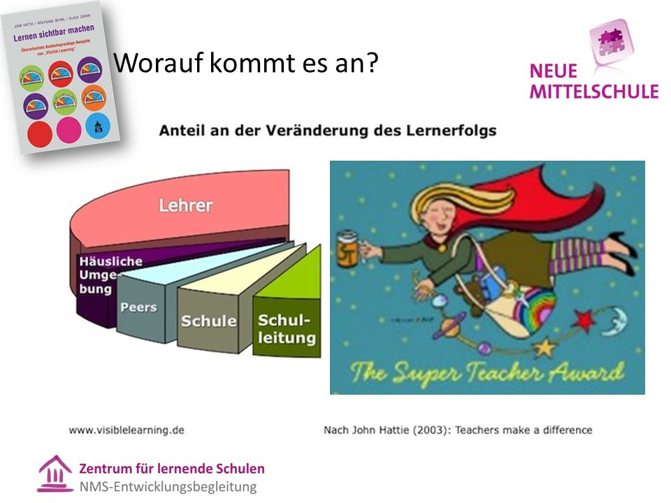 Zusammenfassung: Evidence counts.This is what I want teachers to be: active, calculating.