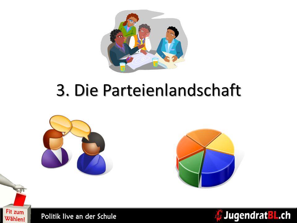 3. Die Parteienlandschaft