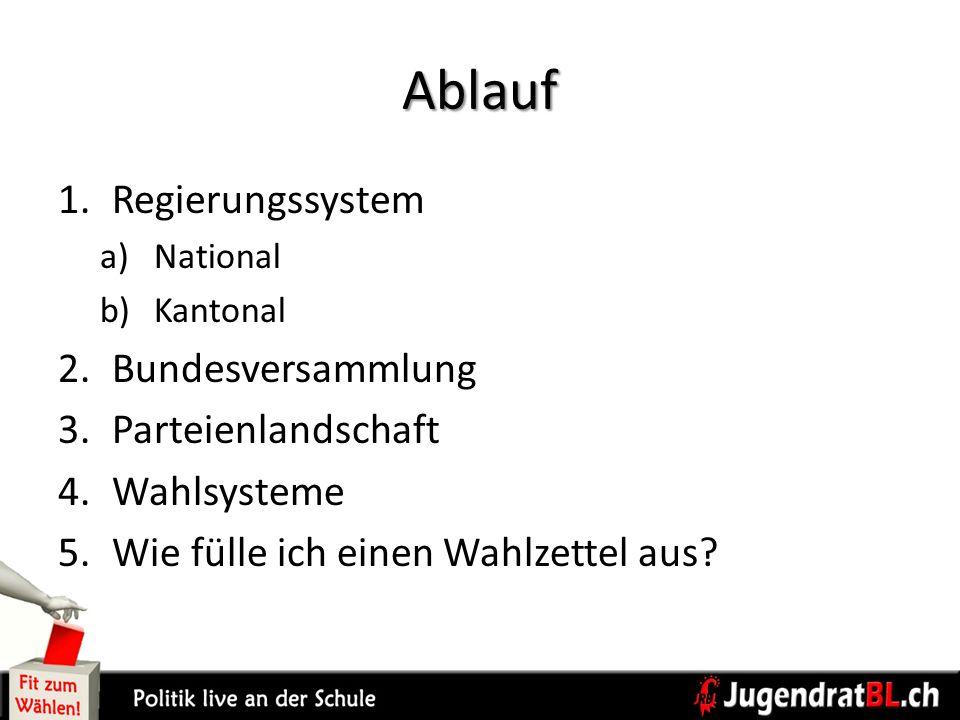 Ablauf 1.Regierungssystem a)National b)Kantonal 2.Bundesversammlung 3.Parteienlandschaft 4.Wahlsysteme 5.Wie fülle ich einen Wahlzettel aus?