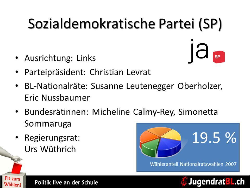 Sozialdemokratische Partei (SP) Ausrichtung: Links Parteipräsident: Christian Levrat BL-Nationalräte: Susanne Leutenegger Oberholzer, Eric Nussbaumer