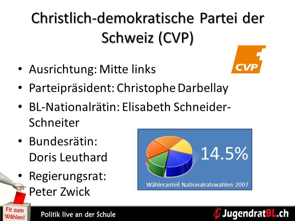 Christlich-demokratische Partei der Schweiz (CVP) Ausrichtung: Mitte links Parteipräsident: Christophe Darbellay BL-Nationalrätin: Elisabeth Schneider