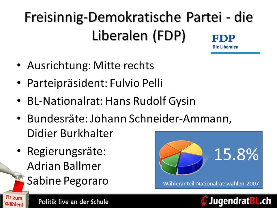 Freisinnig-Demokratische Partei - die Liberalen (FDP) Ausrichtung: Mitte rechts Parteipräsident: Fulvio Pelli BL-Nationalrat: Hans Rudolf Gysin Bundes