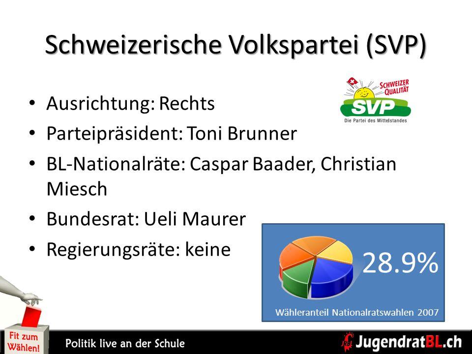 Schweizerische Volkspartei (SVP) Ausrichtung: Rechts Parteipräsident: Toni Brunner BL-Nationalräte: Caspar Baader, Christian Miesch Bundesrat: Ueli Ma