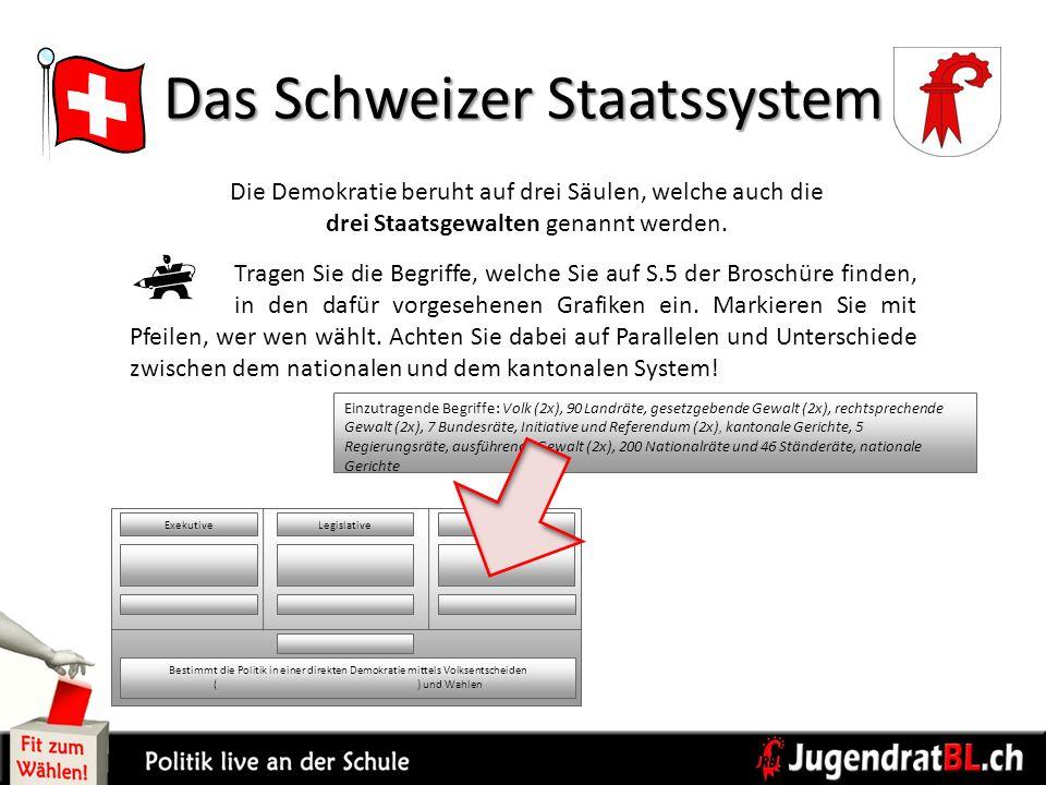 Das Schweizer Staatssystem Tragen Sie die Begriffe, welche Sie auf S.5 der Broschüre finden, in den dafür vorgesehenen Grafiken ein. Markieren Sie mit