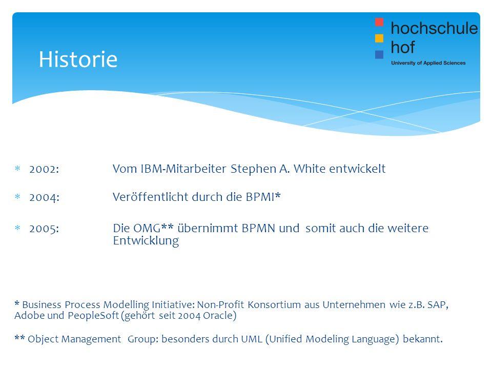 2002: Vom IBM-Mitarbeiter Stephen A. White entwickelt 2004: Veröffentlicht durch die BPMI* 2005: Die OMG** übernimmt BPMN und somit auch die weitere E