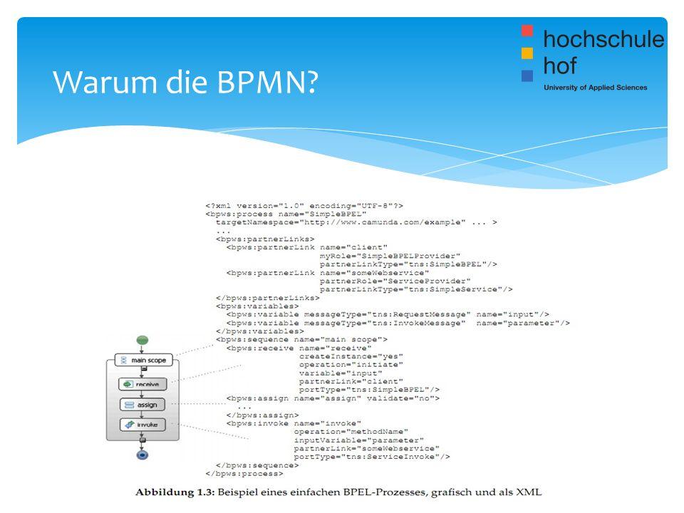 Warum die BPMN?