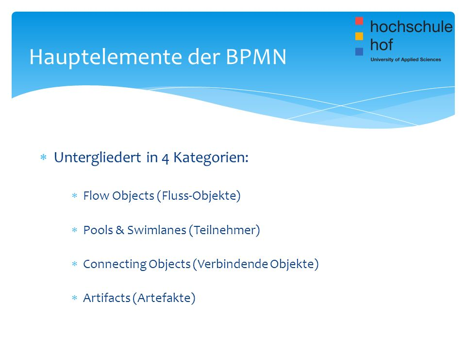 Untergliedert in 4 Kategorien: Flow Objects (Fluss-Objekte) Pools & Swimlanes (Teilnehmer) Connecting Objects (Verbindende Objekte) Artifacts (Artefakte) Hauptelemente der BPMN