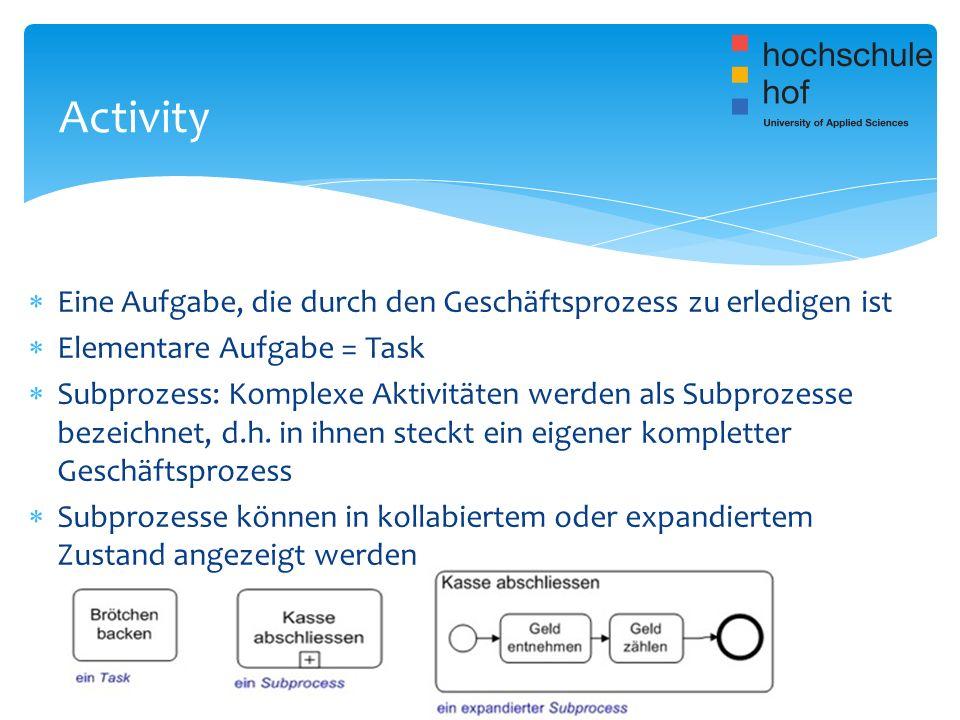 Eine Aufgabe, die durch den Geschäftsprozess zu erledigen ist Elementare Aufgabe = Task Subprozess: Komplexe Aktivitäten werden als Subprozesse bezeic