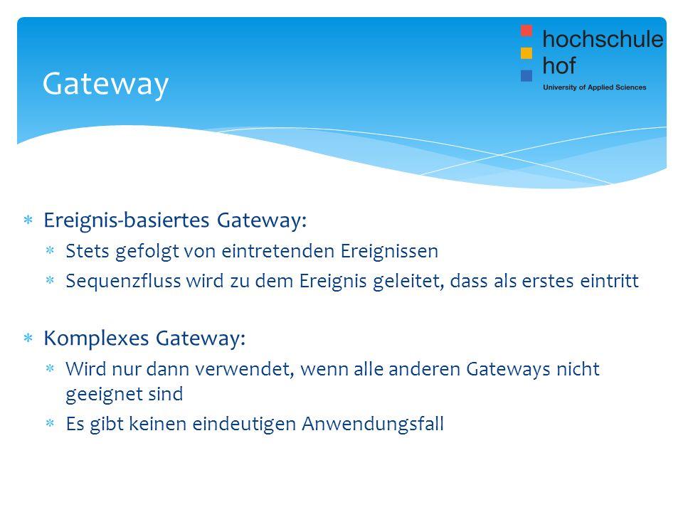 Ereignis-basiertes Gateway: Stets gefolgt von eintretenden Ereignissen Sequenzfluss wird zu dem Ereignis geleitet, dass als erstes eintritt Komplexes