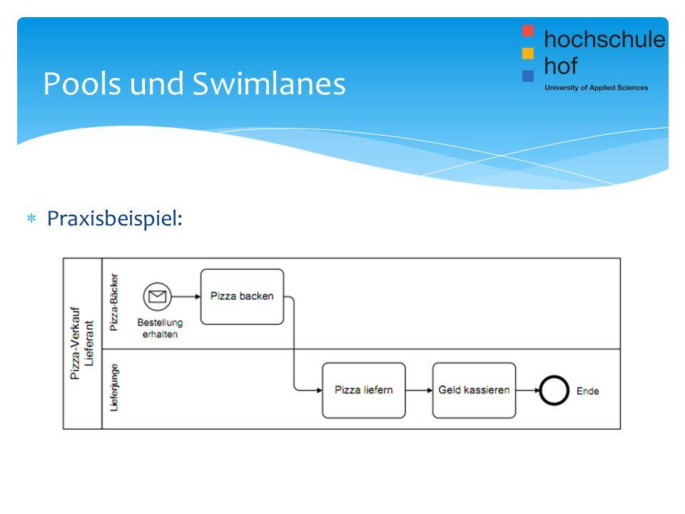 Praxisbeispiel: Pools und Swimlanes