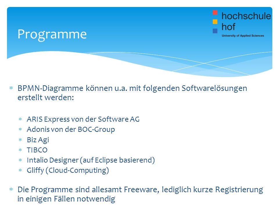 BPMN-Diagramme können u.a. mit folgenden Softwarelösungen erstellt werden: ARIS Express von der Software AG Adonis von der BOC-Group Biz Agi TIBCO Int