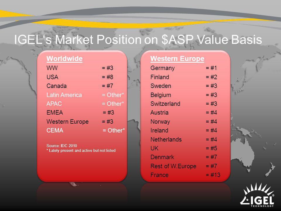 IGELs Market Position on $ASP Value Basis Western Europe Germany= #1 Finland= #2 Sweden= #3 Belgium= #3 Switzerland= #3 Austria= #4 Norway= #4 Ireland