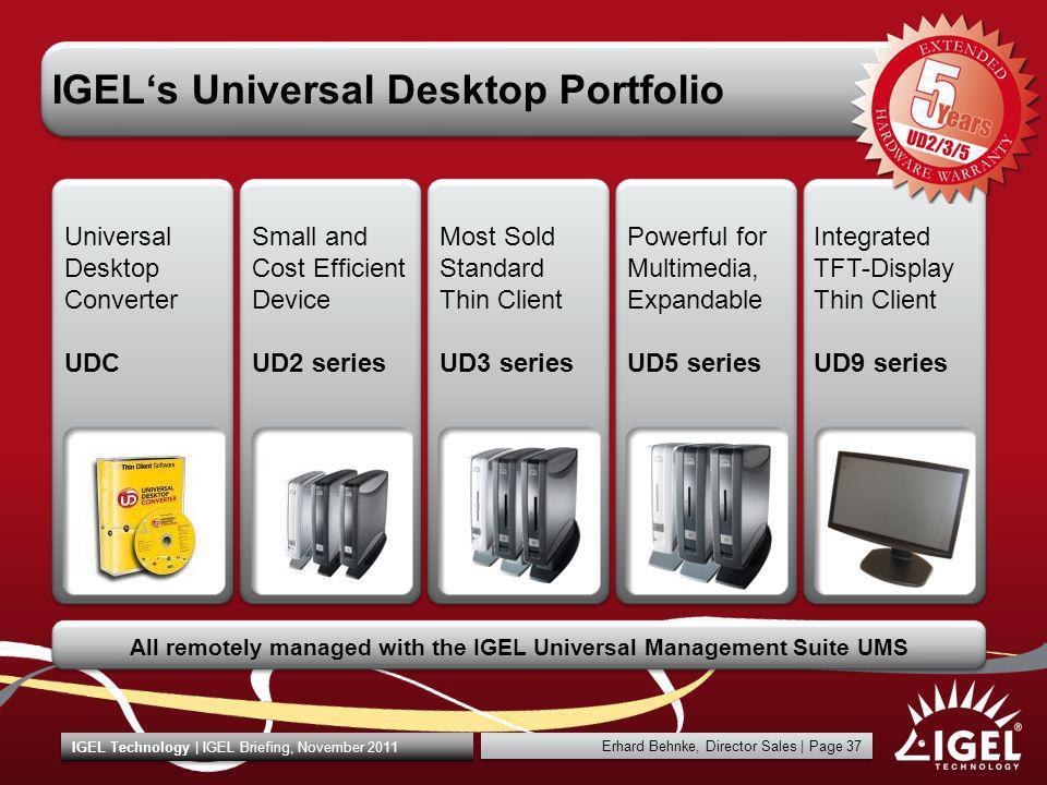 Erhard Behnke, Director Sales | Page 37 IGEL Technology | IGEL Briefing, November 2011 IGELs Universal Desktop Portfolio Small and Cost Efficient Devi
