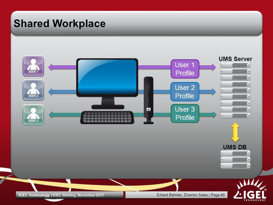 Erhard Behnke, Director Sales   Page 40 IGEL Technology   IGEL Briefing, November 2011 Shared Workplace User 3 Profile User 2 Profile User 1 Profile U