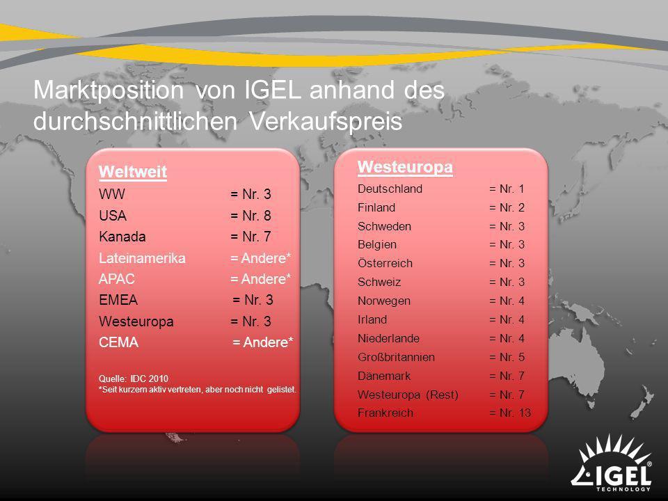 Marktposition von IGEL anhand des durchschnittlichen Verkaufspreis Westeuropa Deutschland= Nr. 1 Finland= Nr. 2 Schweden= Nr. 3 Belgien= Nr. 3 Österre