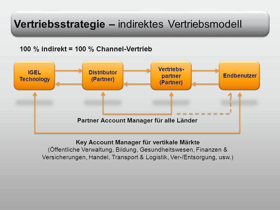 Vertriebsstrategie – indirektes Vertriebsmodell IGEL Technology Distributor (Partner) Vertriebs- partner (Partner) Endbenutzer Key Account Manager für