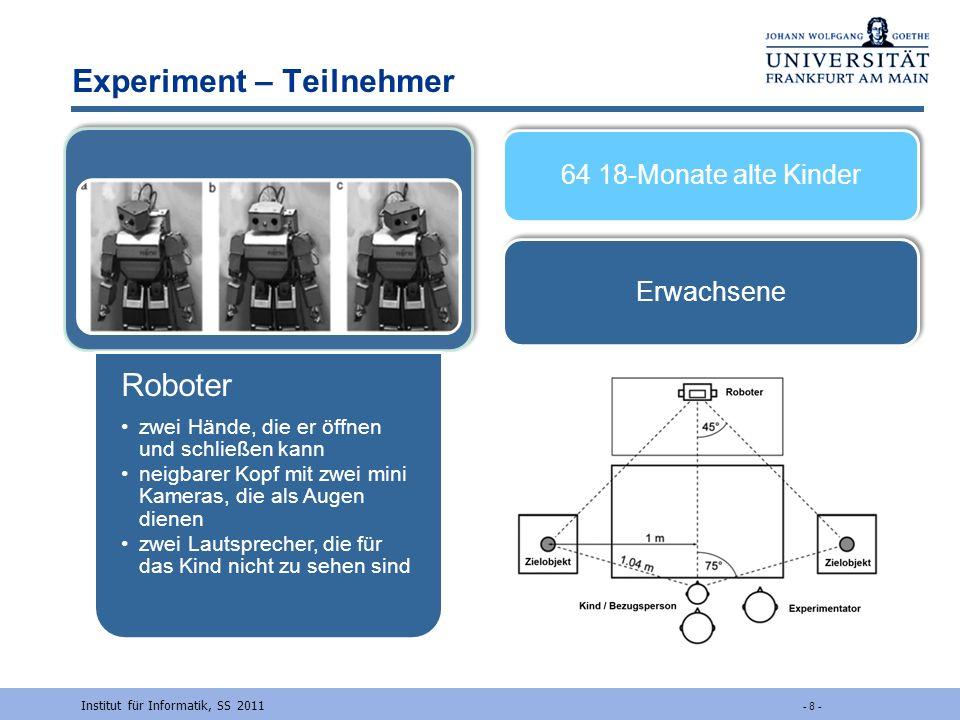 Experiment – Teilnehmer Roboter zwei Hände, die er öffnen und schließen kann neigbarer Kopf mit zwei mini Kameras, die als Augen dienen zwei Lautsprec