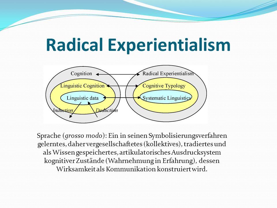 Radical Experientialism Sprache (grosso modo): Ein in seinen Symbolisierungsverfahren gelerntes, daher vergesellschaftetes (kollektives), tradiertes u