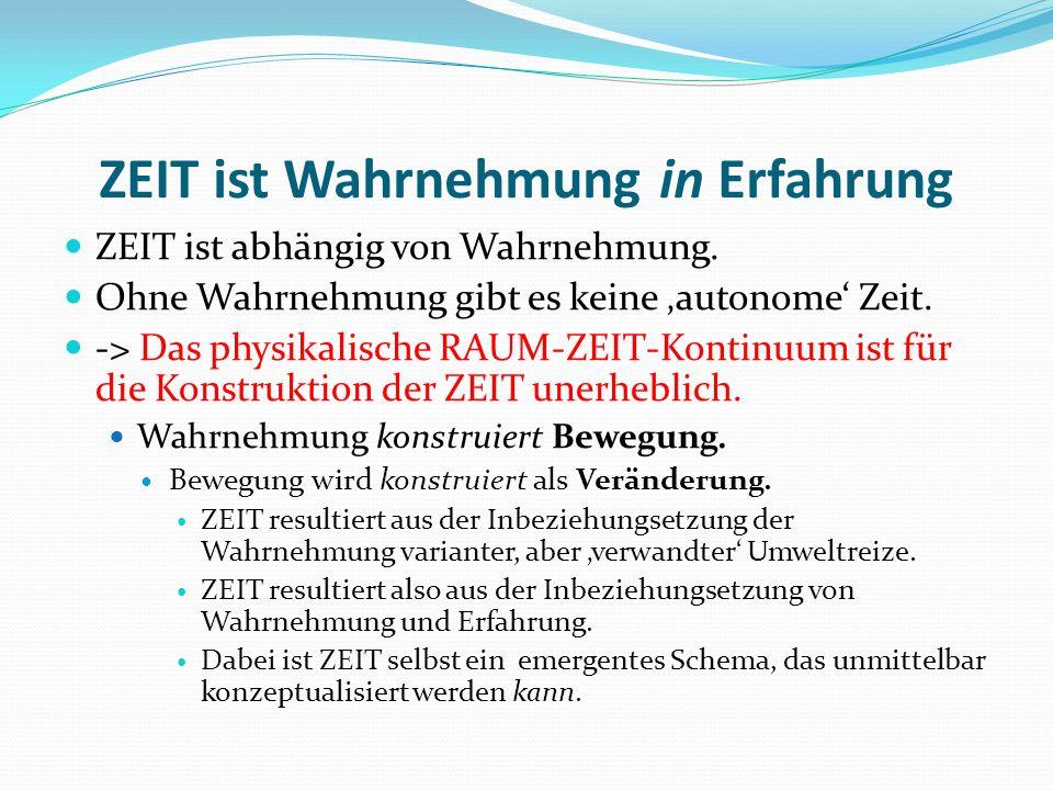 ZEIT ist Wahrnehmung in Erfahrung ZEIT ist abhängig von Wahrnehmung. Ohne Wahrnehmung gibt es keine autonome Zeit. -> Das physikalische RAUM-ZEIT-Kont