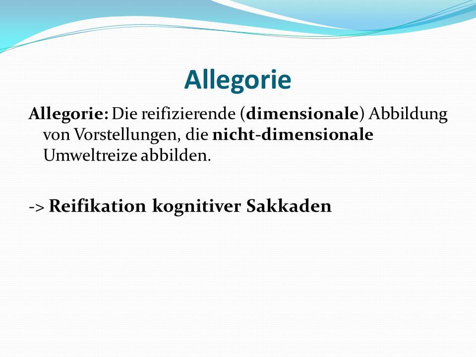 Allegorie Allegorie: Die reifizierende (dimensionale) Abbildung von Vorstellungen, die nicht-dimensionale Umweltreize abbilden. -> Reifikation kogniti