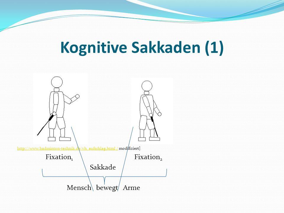 Kognitive Sakkaden (1) http://www.badminton-technik.de/vh_aufschlag.html /http://www.badminton-technik.de/vh_aufschlag.html / modifiziert] Fixation 1