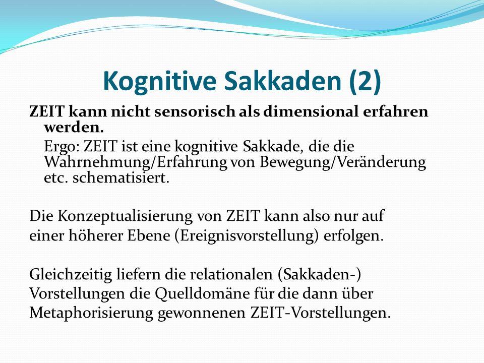 Kognitive Sakkaden (2) ZEIT kann nicht sensorisch als dimensional erfahren werden. Ergo: ZEIT ist eine kognitive Sakkade, die die Wahrnehmung/Erfahrun