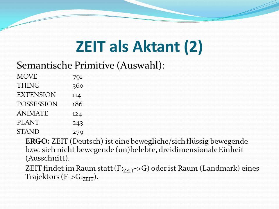 ZEIT als Aktant (2) Semantische Primitive (Auswahl): MOVE791 THING360 EXTENSION114 POSSESSION186 ANIMATE124 PLANT243 STAND279 ERGO: ZEIT (Deutsch) ist