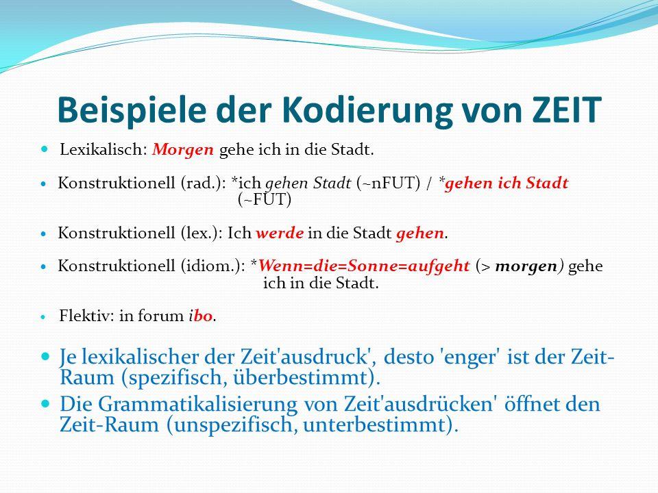 Beispiele der Kodierung von ZEIT Lexikalisch: Morgen gehe ich in die Stadt. Konstruktionell (rad.): *ich gehen Stadt (~nFUT) / *gehen ich Stadt (~FUT)