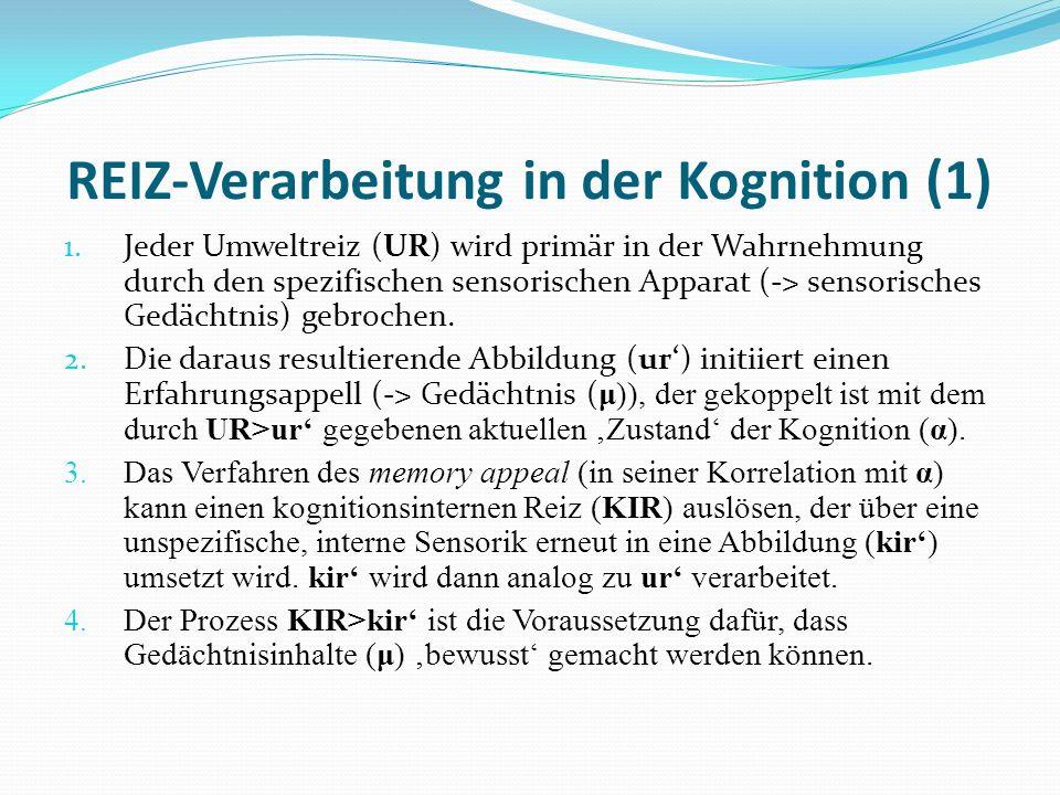 REIZ-Verarbeitung in der Kognition (1) 1. Jeder Umweltreiz (UR) wird primär in der Wahrnehmung durch den spezifischen sensorischen Apparat (-> sensori