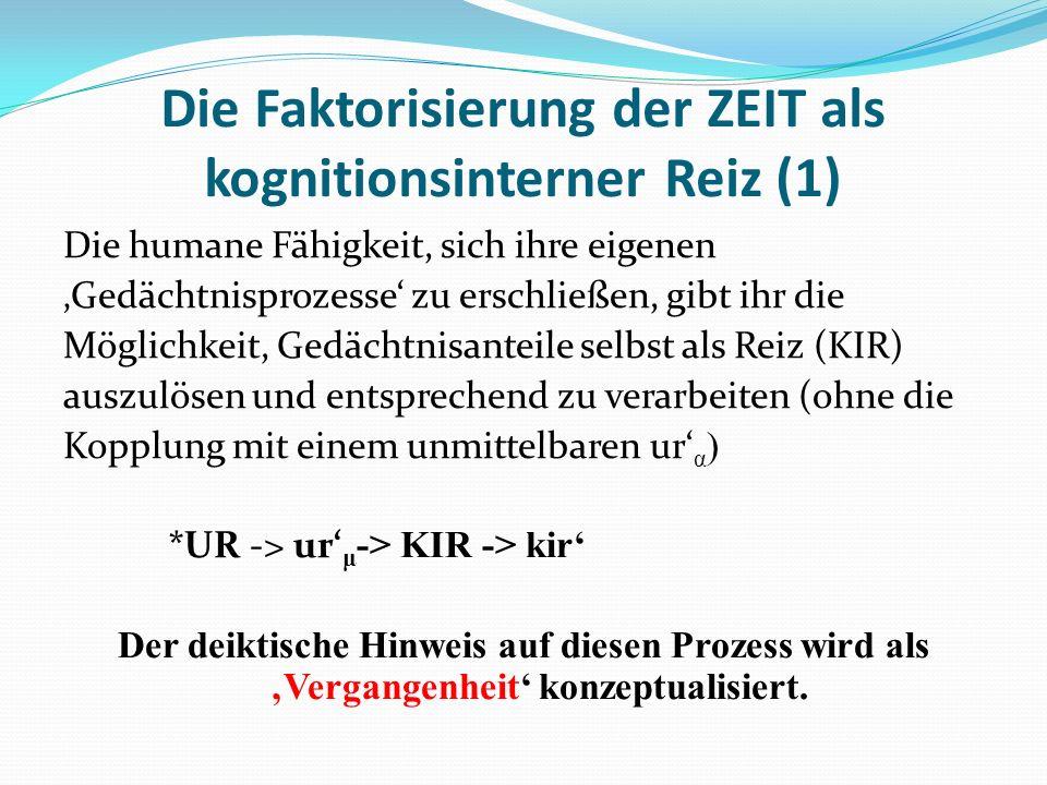 Die Faktorisierung der ZEIT als kognitionsinterner Reiz (1) Die humane Fähigkeit, sich ihre eigenen Gedächtnisprozesse zu erschließen, gibt ihr die Mö