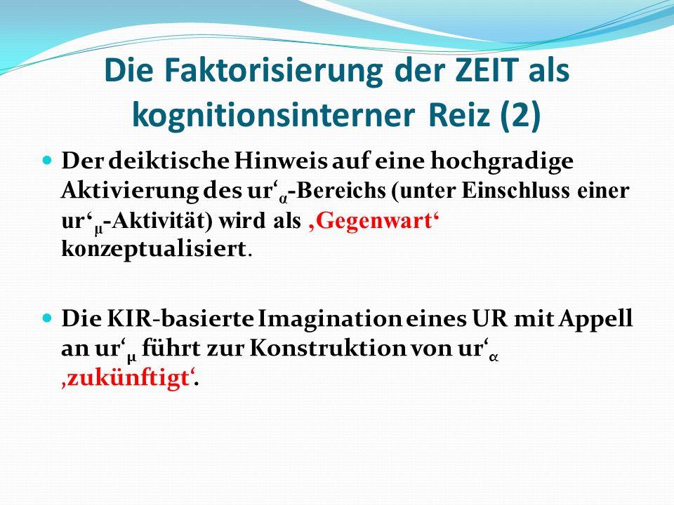 Die Faktorisierung der ZEIT als kognitionsinterner Reiz (2) Der deiktische Hinweis auf eine hochgradige Aktivierung des ur α -Bereichs (unter Einschlu