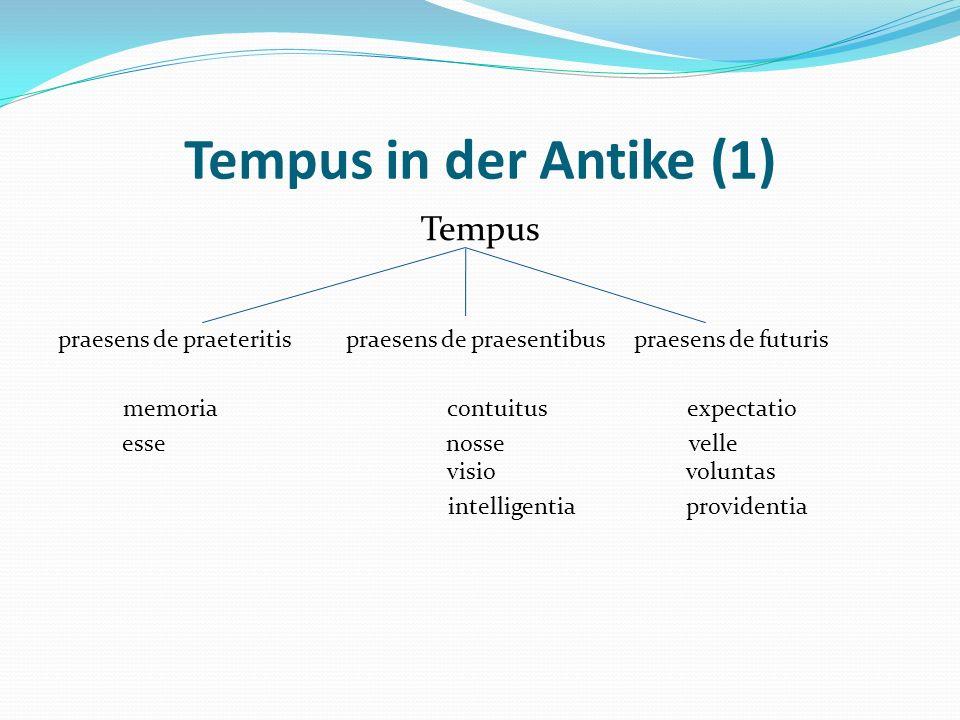 Tempus in der Antike (1) Tempus praesens de praeteritispraesens de praesentibuspraesens de futuris memoria contuitus expectatio esse nosse velle visio