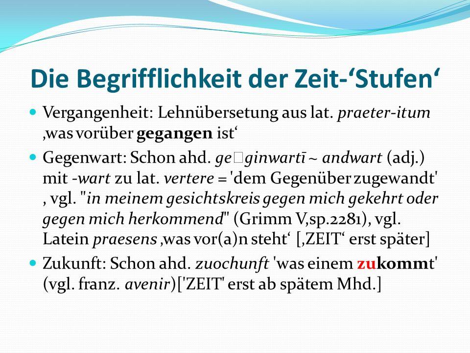 Die Begrifflichkeit der Zeit-Stufen Vergangenheit: Lehnübersetung aus lat. praeter-itum was vorüber gegangen ist Gegenwart: Schon ahd. ge ginwartī ~ a