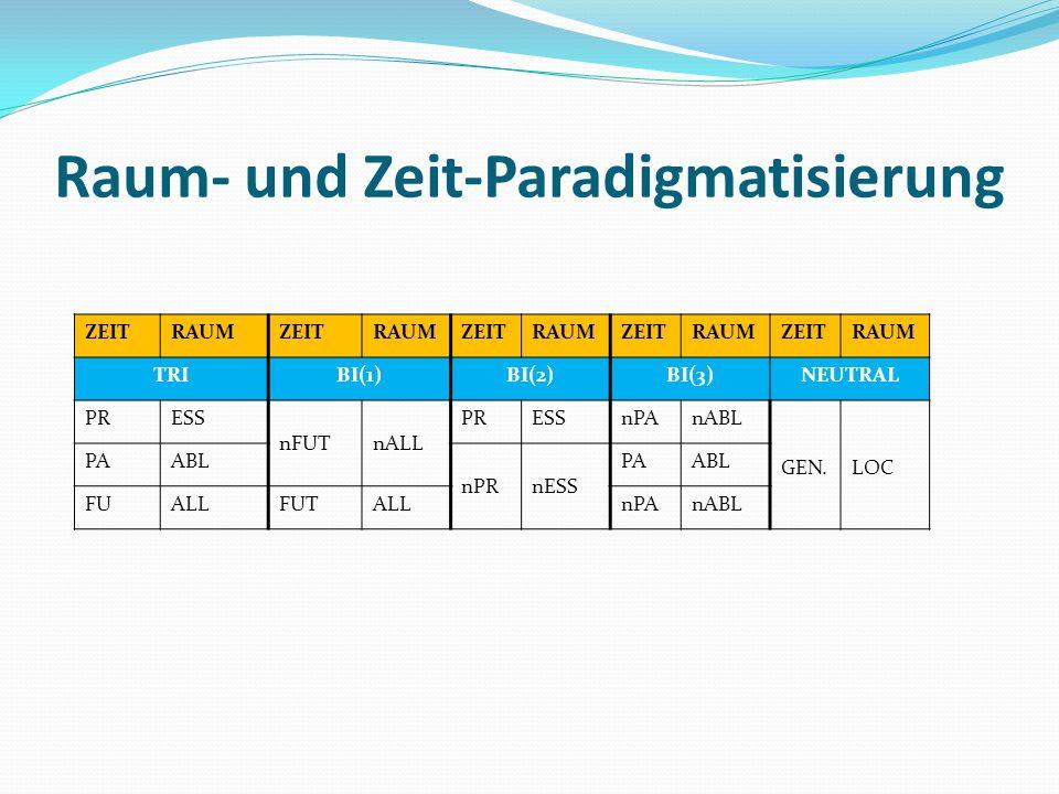Raum- und Zeit-Paradigmatisierung ZEITRAUMZEITRAUMZEITRAUMZEITRAUMZEITRAUM TRIBI(1)BI(2)BI(3)NEUTRAL PRESS nFUTnALL PRESSnPAnABL GEN.LOC PAABL nPRnESS