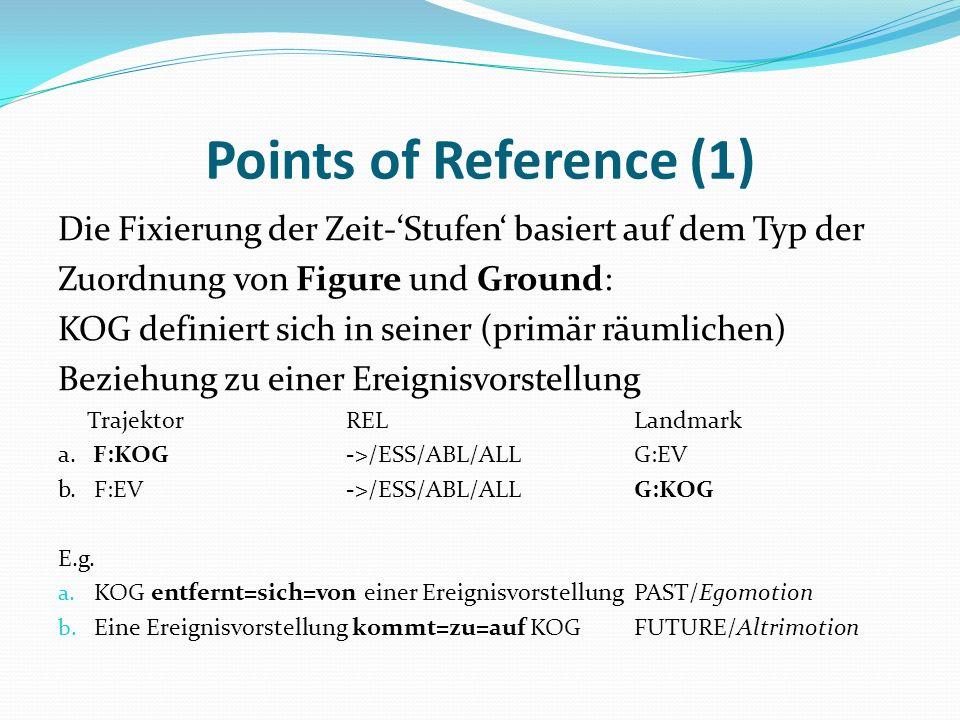 Points of Reference (1) Die Fixierung der Zeit-Stufen basiert auf dem Typ der Zuordnung von Figure und Ground: KOG definiert sich in seiner (primär rä