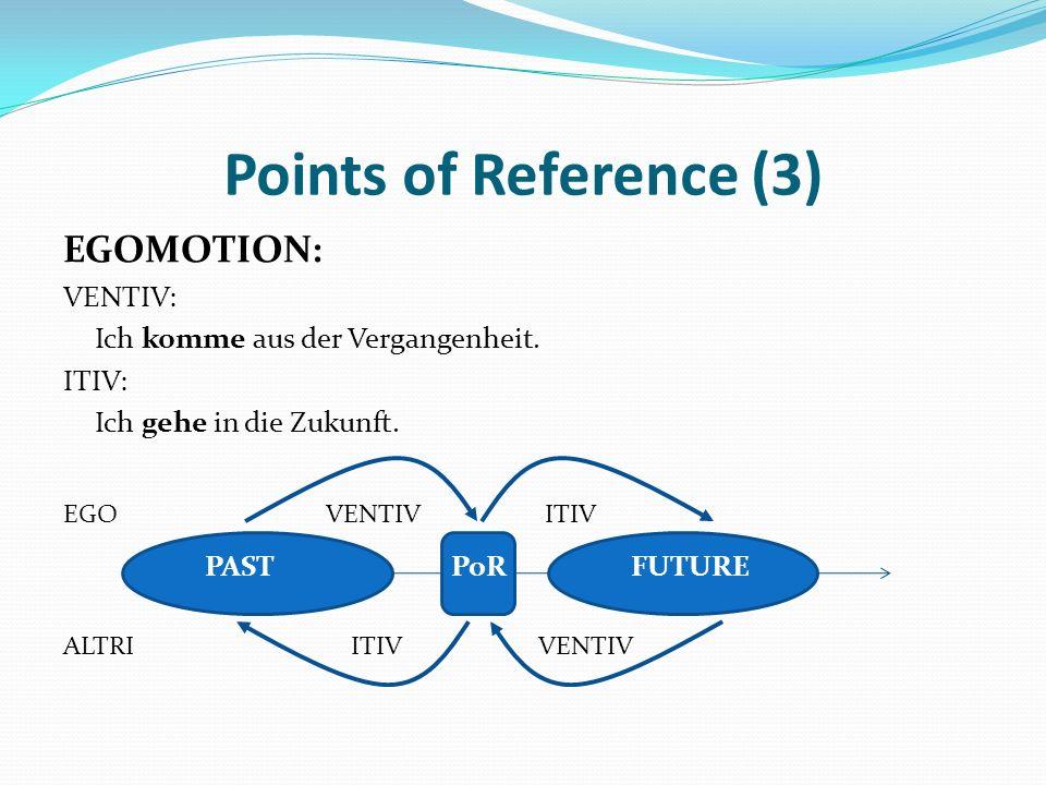 Points of Reference (3) EGOMOTION: VENTIV: Ich komme aus der Vergangenheit. ITIV: Ich gehe in die Zukunft. EGO VENTIV ITIV PAST PoR FUTURE ALTRI ITIV