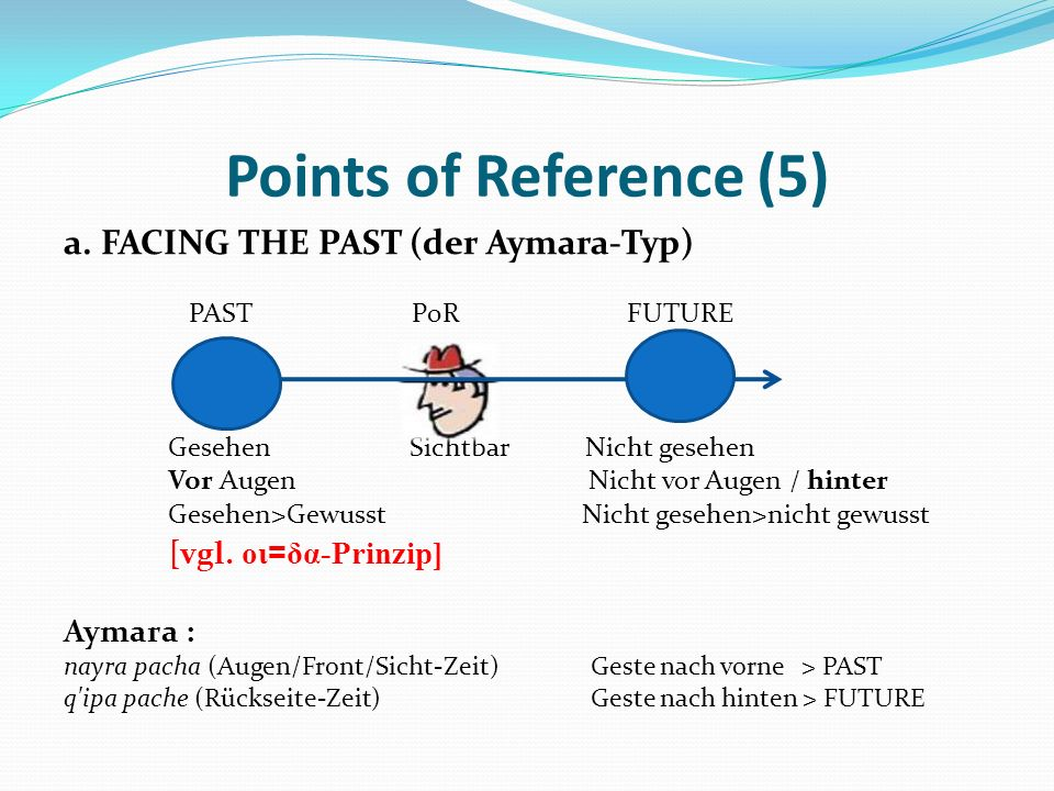 Points of Reference (5) a. FACING THE PAST (der Aymara-Typ) PAST PoR FUTURE Gesehen Sichtbar Nicht gesehen Vor Augen Nicht vor Augen / hinter Gesehen>